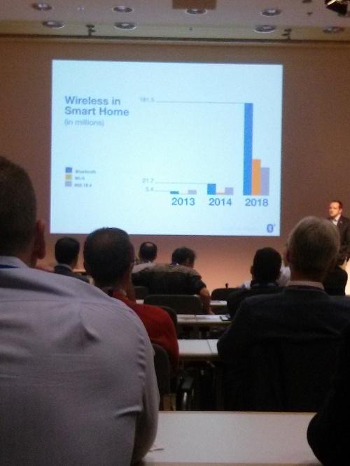 Wireless Congress 2014, presented by TI